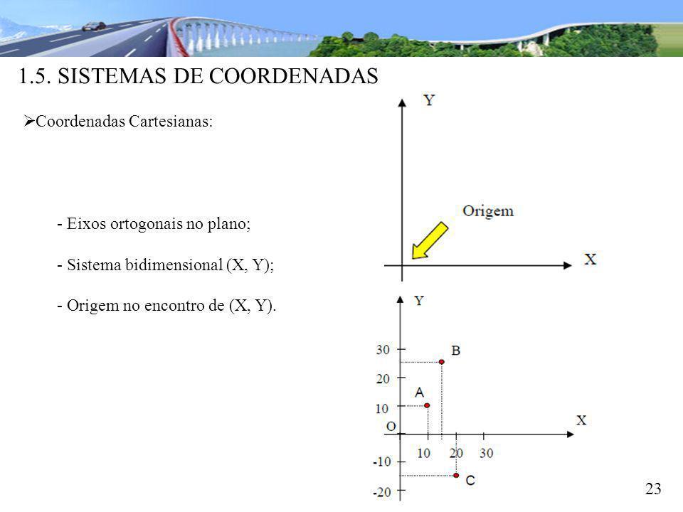 1.5. SISTEMAS DE COORDENADAS