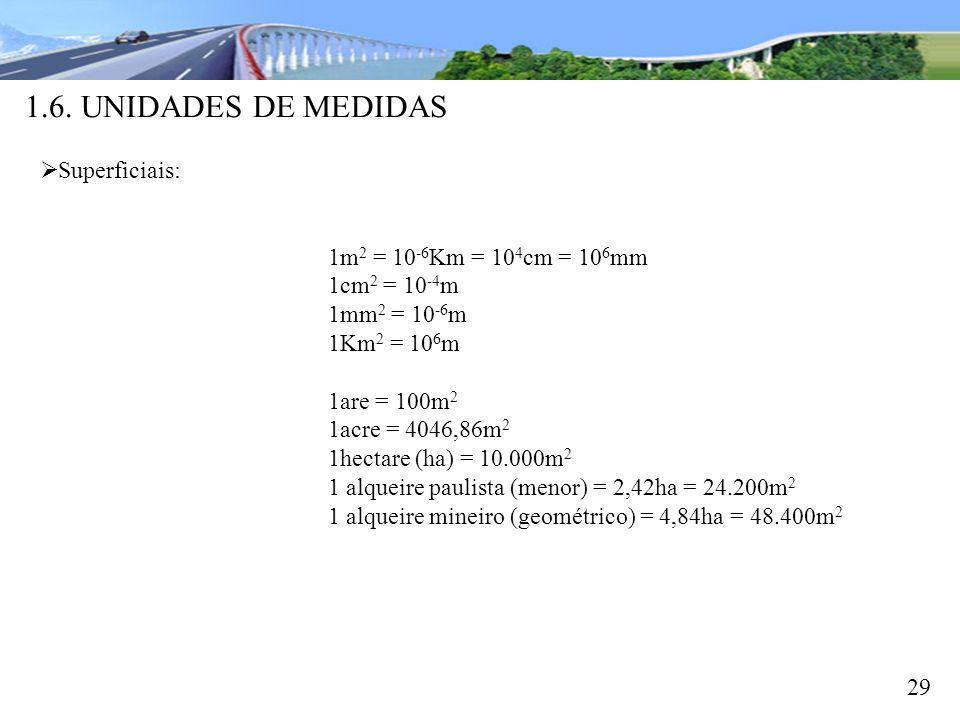 1.6. UNIDADES DE MEDIDAS Superficiais: 1m2 = 10-6Km = 104cm = 106mm