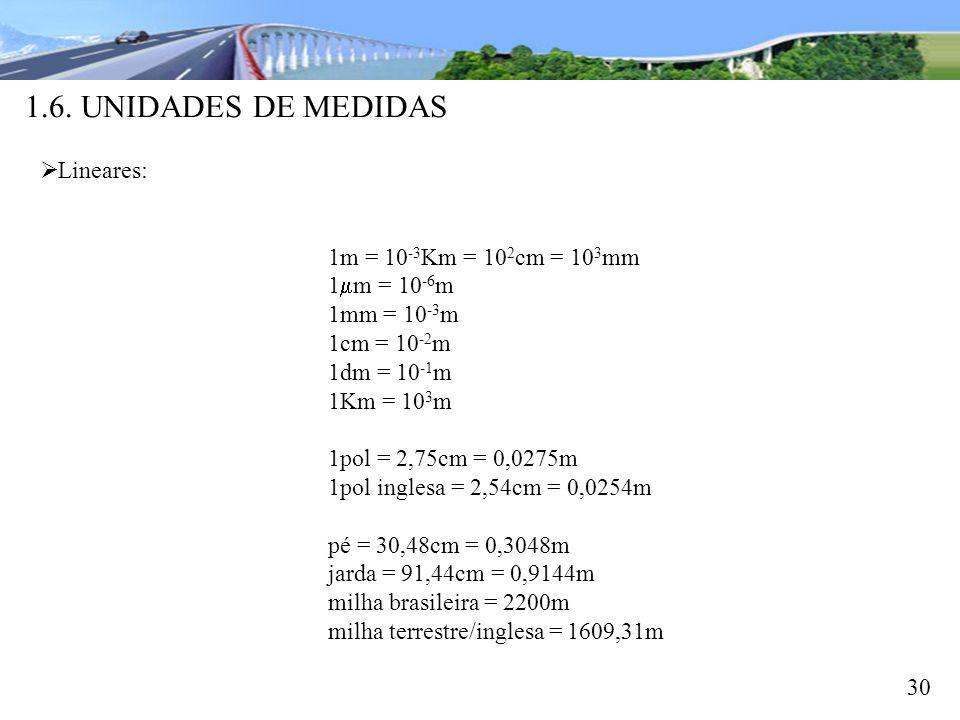 1.6. UNIDADES DE MEDIDAS Lineares: 1m = 10-3Km = 102cm = 103mm
