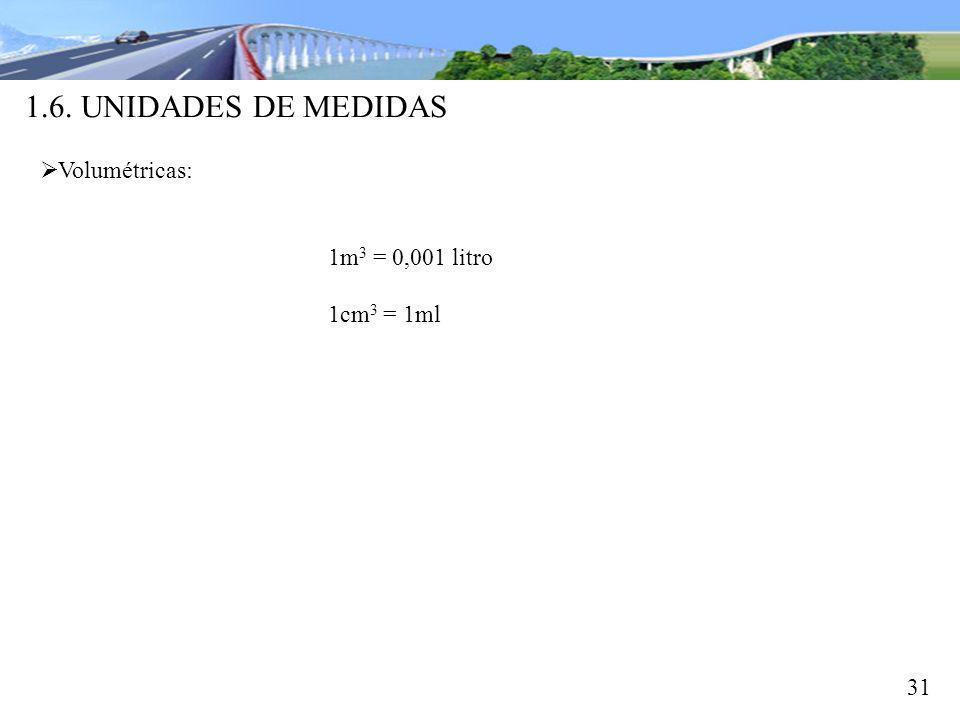 1.6. UNIDADES DE MEDIDAS Volumétricas: 1m3 = 0,001 litro 1cm3 = 1ml 31