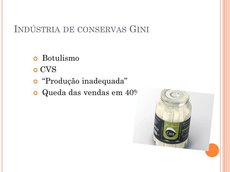 Indústria de conservas Gini