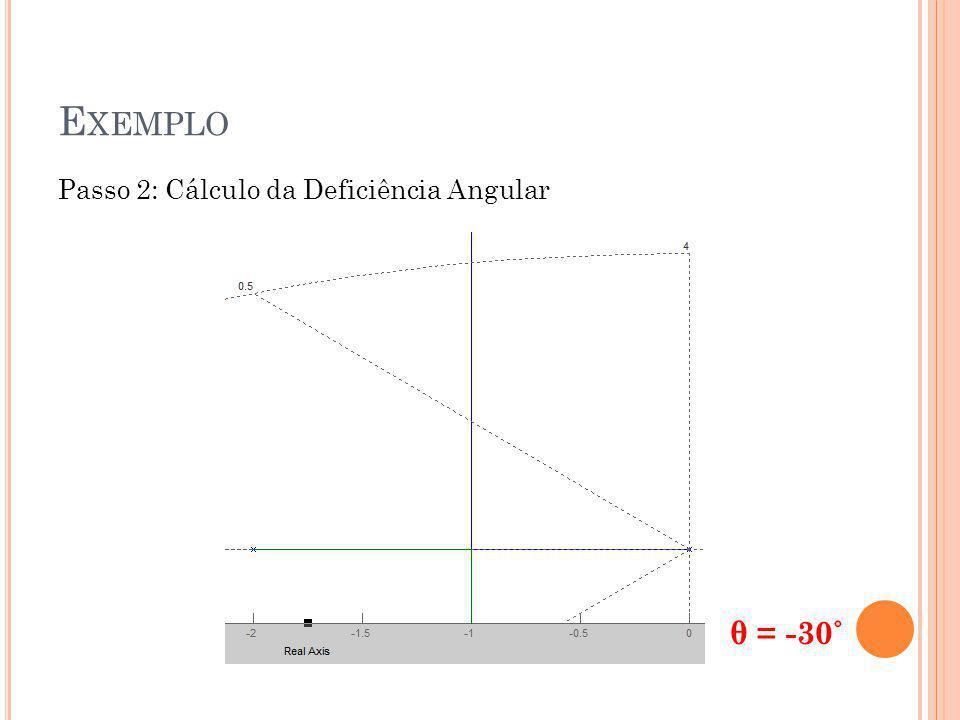Exemplo Passo 2: Cálculo da Deficiência Angular θ = -30˚