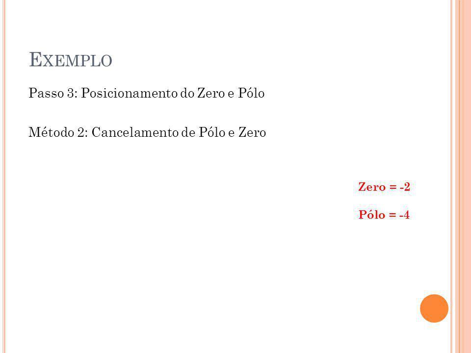 Exemplo Passo 3: Posicionamento do Zero e Pólo Método 2: Cancelamento de Pólo e Zero Zero = -2.