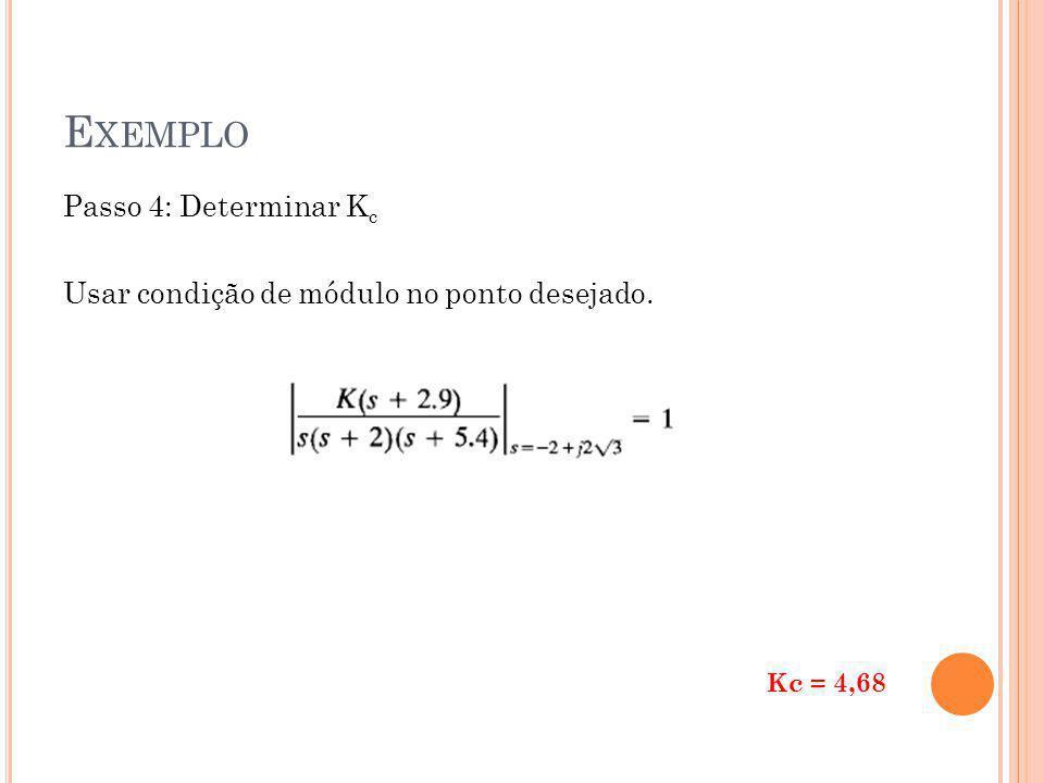 Exemplo Passo 4: Determinar Kc Usar condição de módulo no ponto desejado. Kc = 4,68