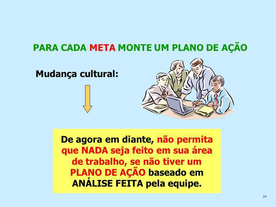 PARA CADA META MONTE UM PLANO DE AÇÃO