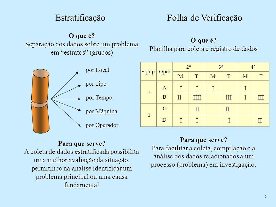 Folha de Verificação Estratificação