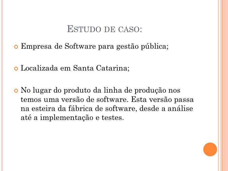 Estudo de caso: Empresa de Software para gestão pública;