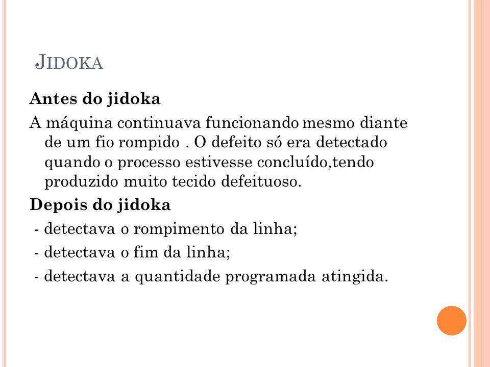Jidoka Antes do jidoka.