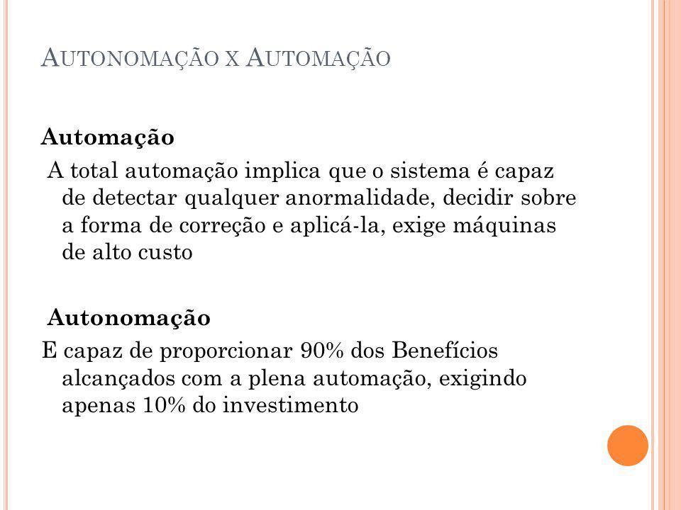 Autonomação x Automação