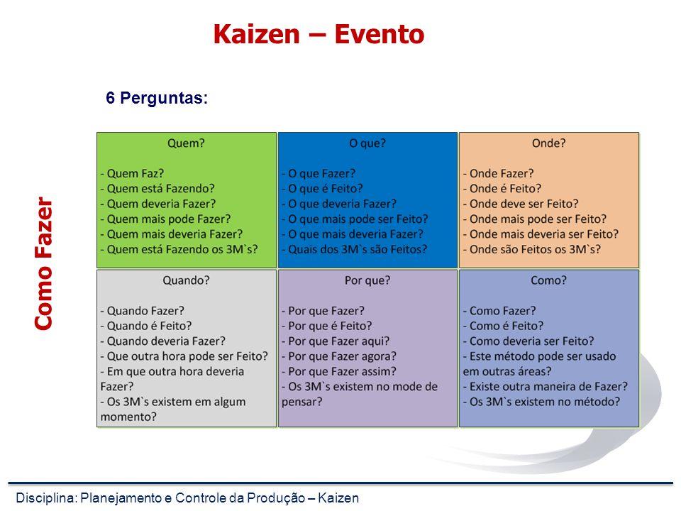 Kaizen – Evento Como Fazer 6 Perguntas: