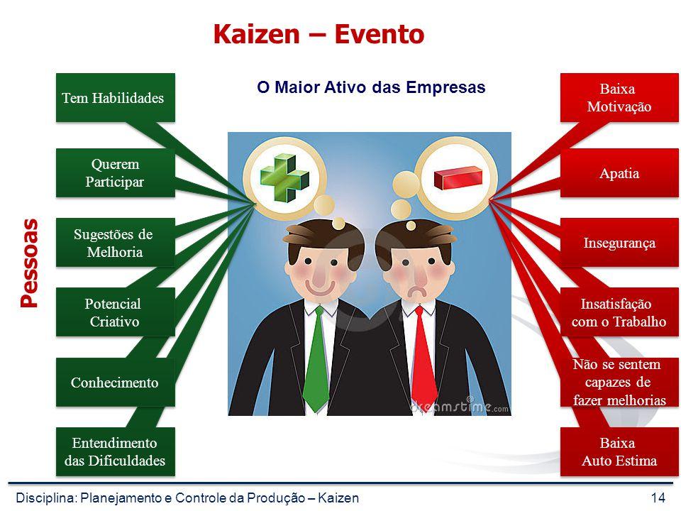Kaizen – Evento Pessoas O Maior Ativo das Empresas Tem Habilidades