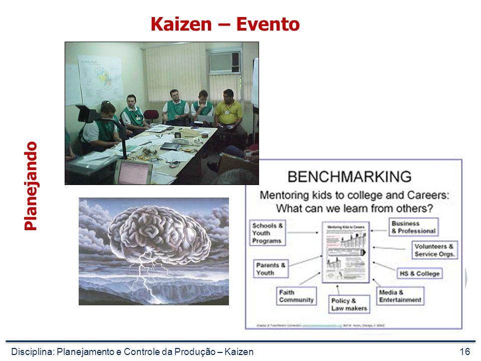 Kaizen – Evento Planejando