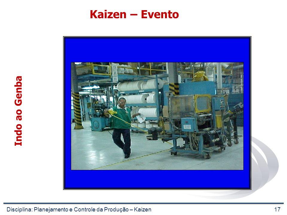 Kaizen – Evento Indo ao Genba