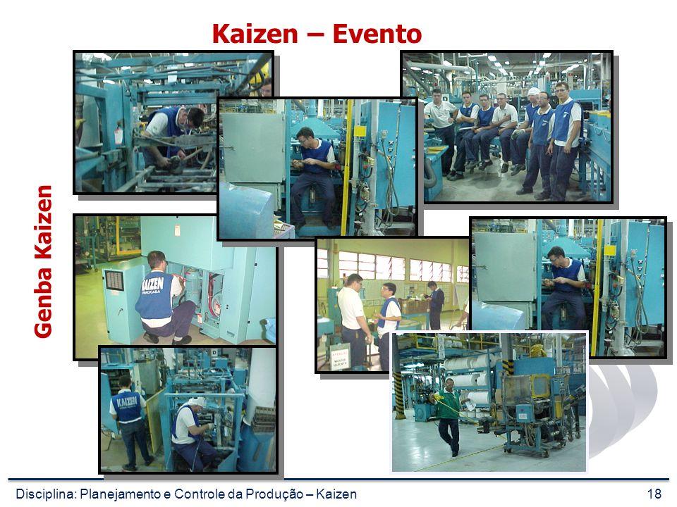 Kaizen – Evento Genba Kaizen