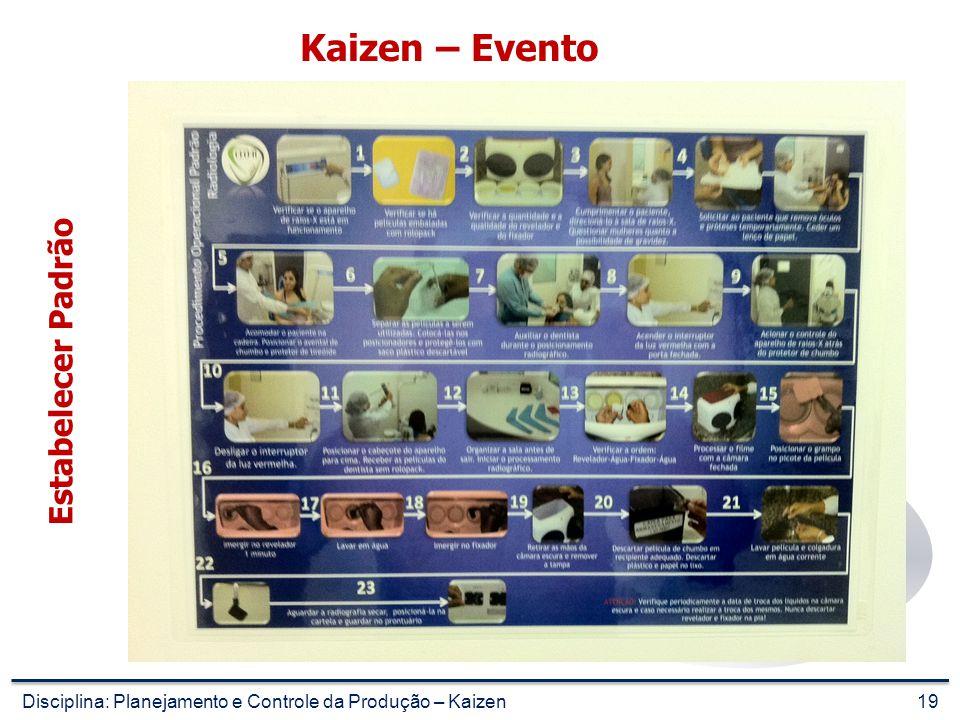 Kaizen – Evento Estabelecer Padrão