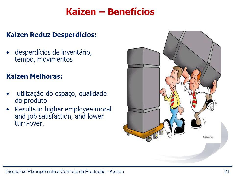 Kaizen – Benefícios Kaizen Reduz Desperdícios: