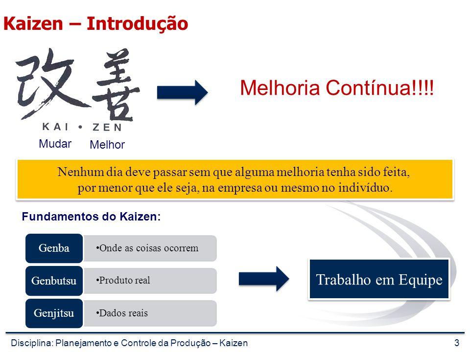 Melhoria Contínua!!!! Kaizen – Introdução Trabalho em Equipe