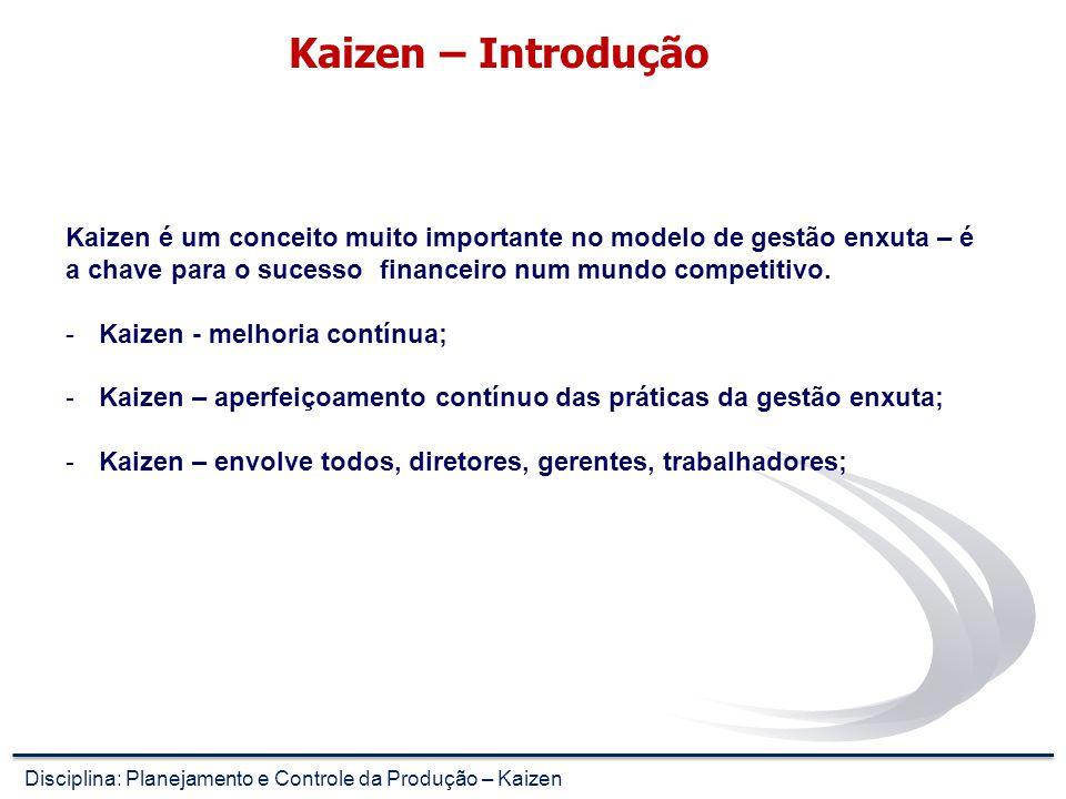 Kaizen – Introdução Kaizen é um conceito muito importante no modelo de gestão enxuta – é a chave para o sucesso financeiro num mundo competitivo.