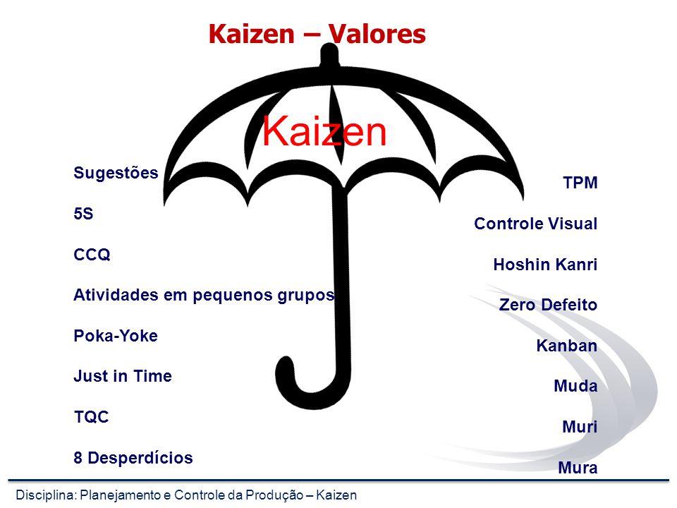 Kaizen Kaizen – Valores Sugestões TPM 5S Controle Visual CCQ