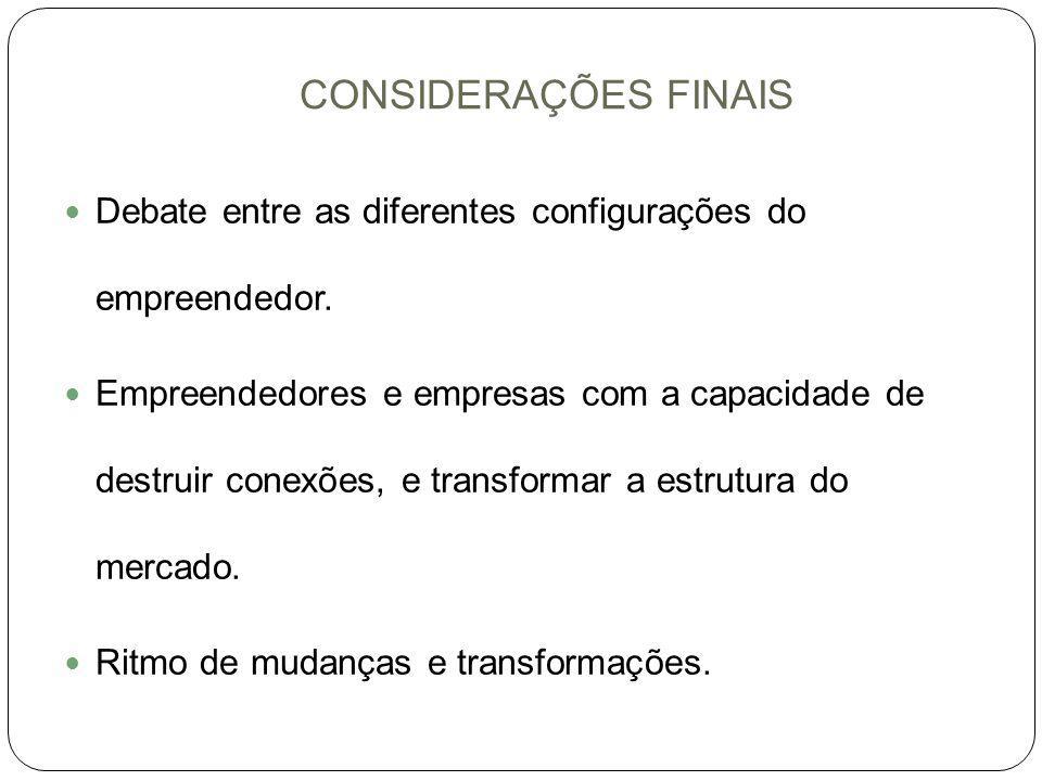 CONSIDERAÇÕES FINAIS Debate entre as diferentes configurações do empreendedor.