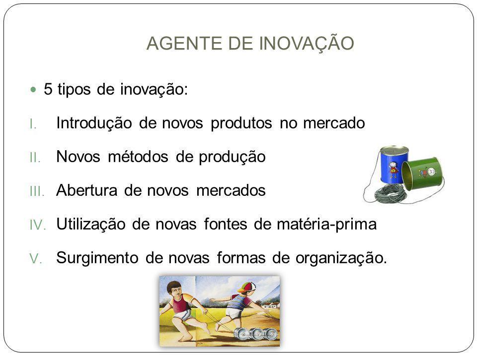 AGENTE DE INOVAÇÃO 5 tipos de inovação: