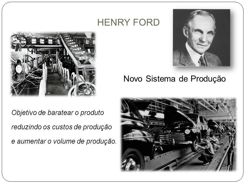 HENRY FORD Novo Sistema de Produção Objetivo de baratear o produto