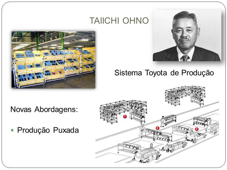 TAIICHI OHNO Sistema Toyota de Produção Novas Abordagens: