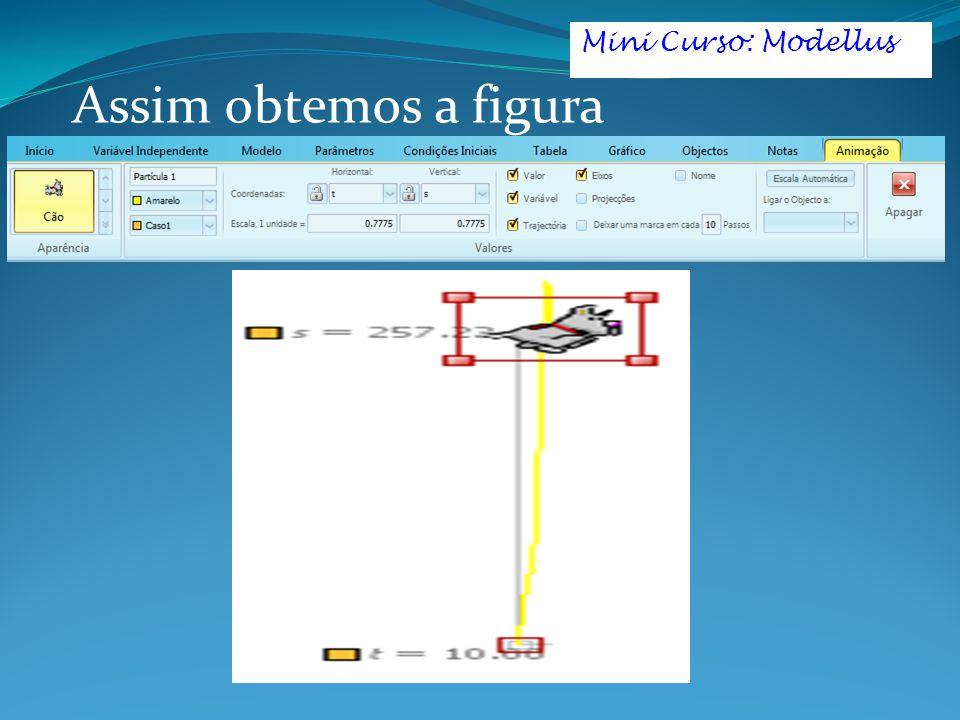 Mini Curso: Modellus Assim obtemos a figura