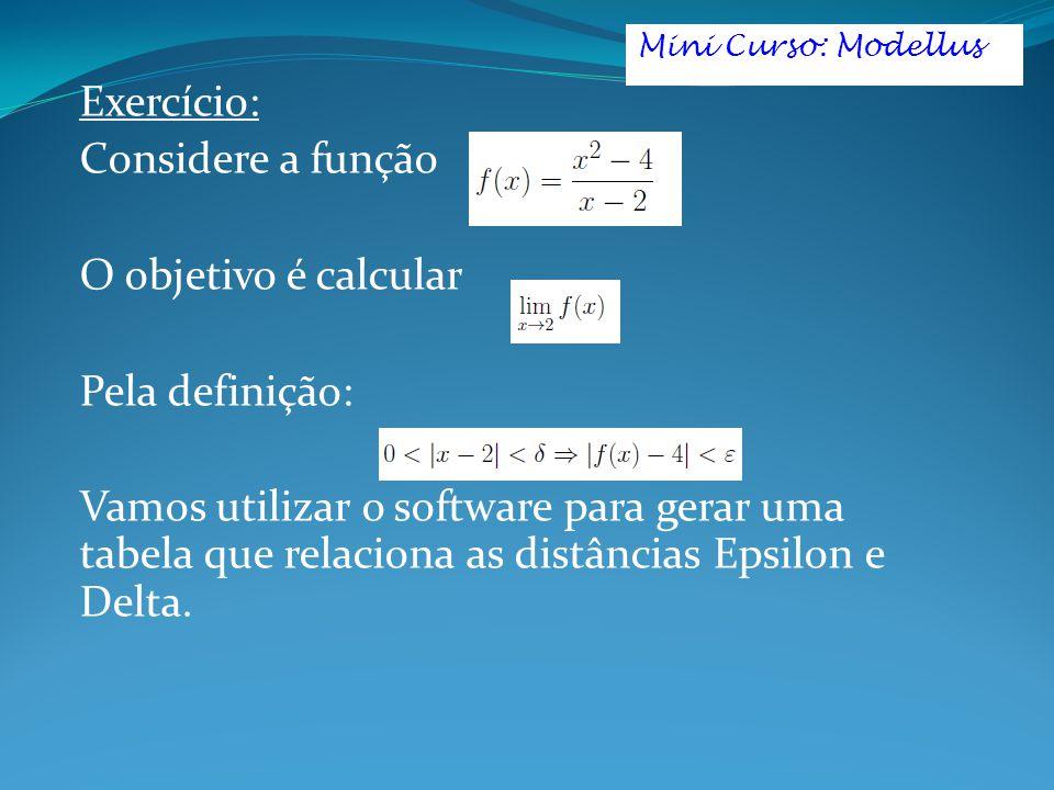 Exercício: Considere a função O objetivo é calcular Pela definição: