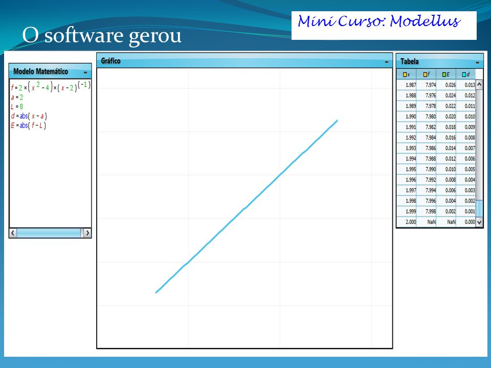 Mini Curso: Modellus O software gerou