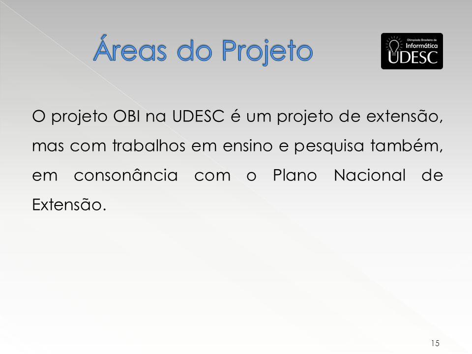Áreas do Projeto