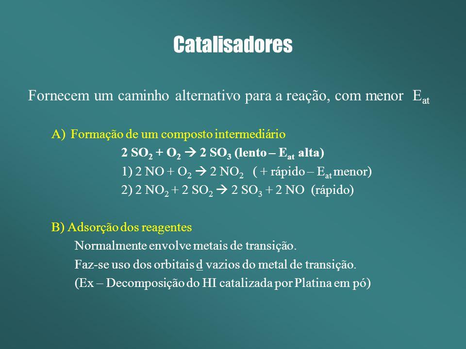Catalisadores Fornecem um caminho alternativo para a reação, com menor Eat. Formação de um composto intermediário.