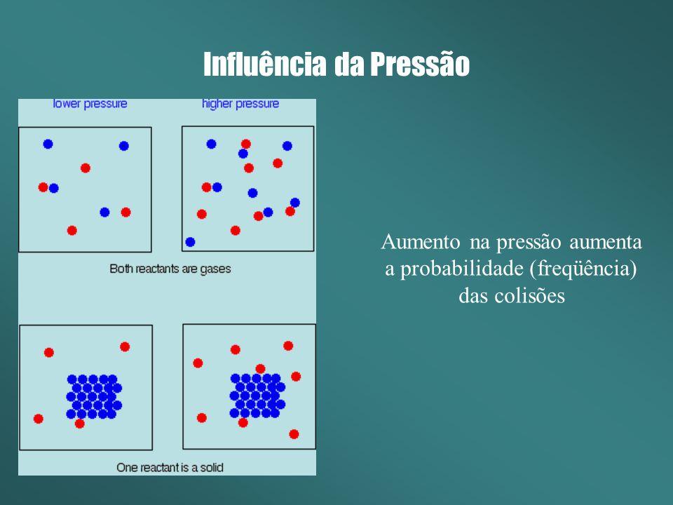 Aumento na pressão aumenta a probabilidade (freqüência) das colisões