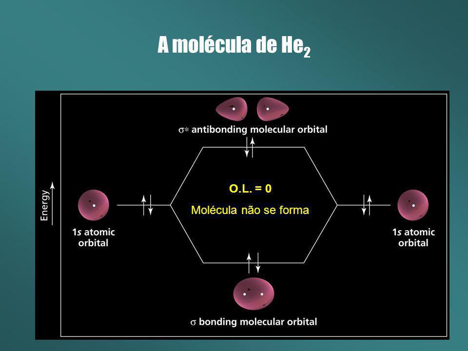 A molécula de He2 O.L. = 0 Molécula não se forma