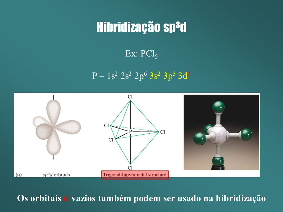 Os orbitais d vazios também podem ser usado na hibridização