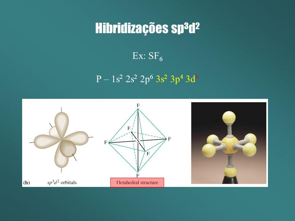 Hibridizações sp3d2 Ex: SF6 P – 1s2 2s2 2p6 3s2 3p4 3d0