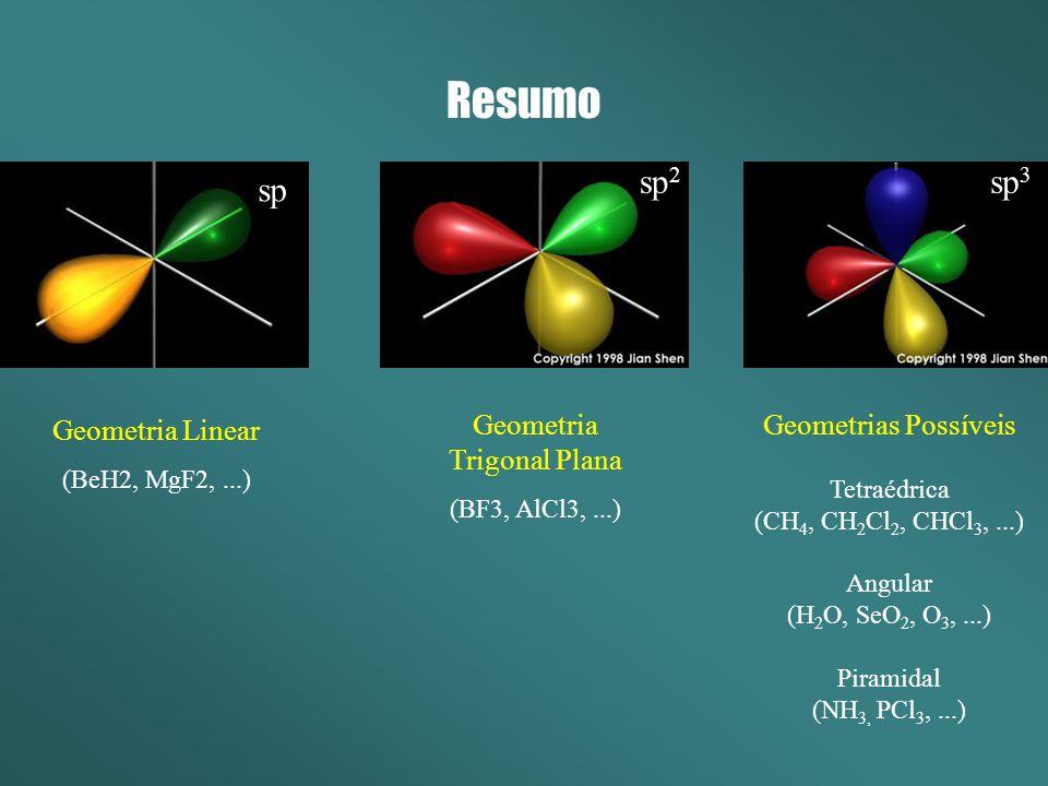 Resumo sp2 sp3 sp Geometria Linear Geometria Trigonal Plana