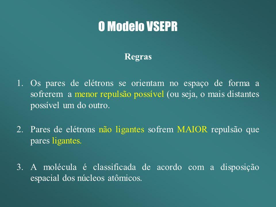 O Modelo VSEPR Regras.