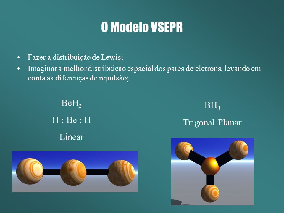 O Modelo VSEPR BeH2 BH3 H : Be : H Trigonal Planar Linear