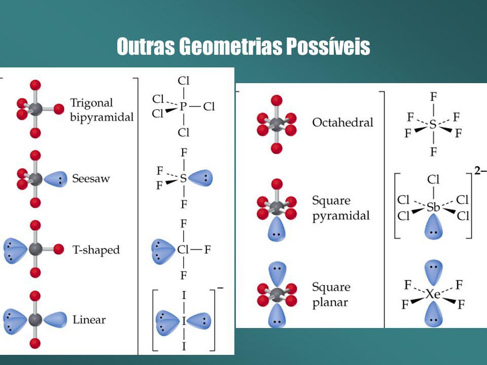 Outras Geometrias Possíveis
