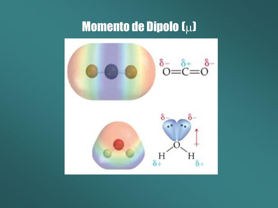 Momento de Dipolo (m)