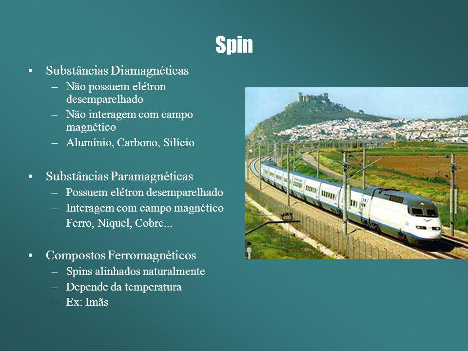 Spin Substâncias Diamagnéticas Substâncias Paramagnéticas