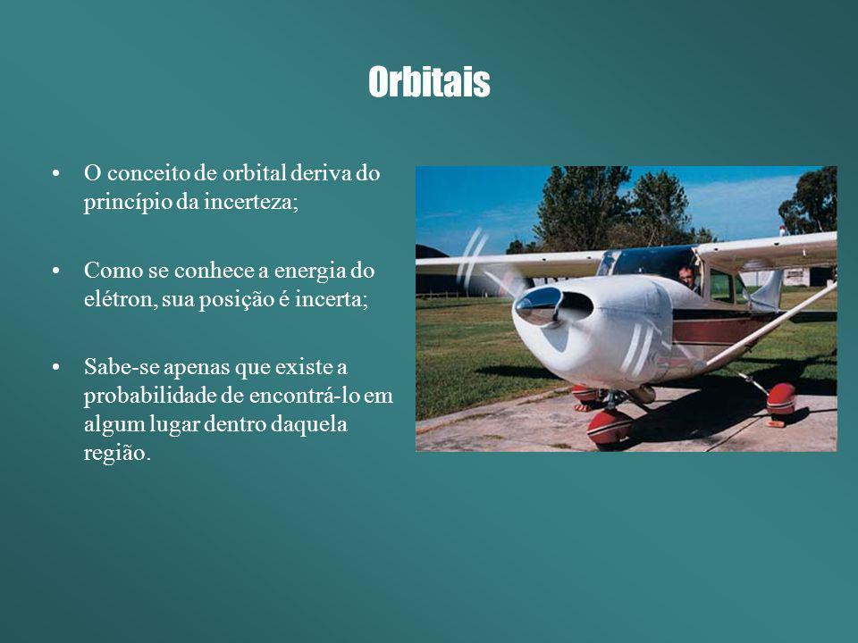 Orbitais O conceito de orbital deriva do princípio da incerteza;