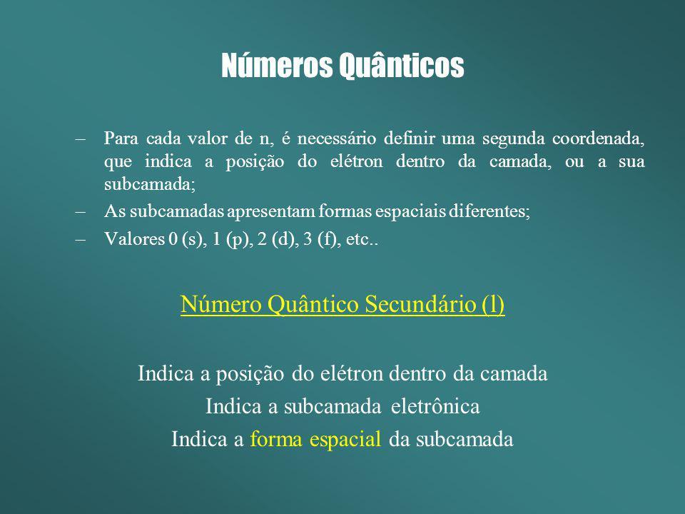 Números Quânticos Número Quântico Secundário (l)