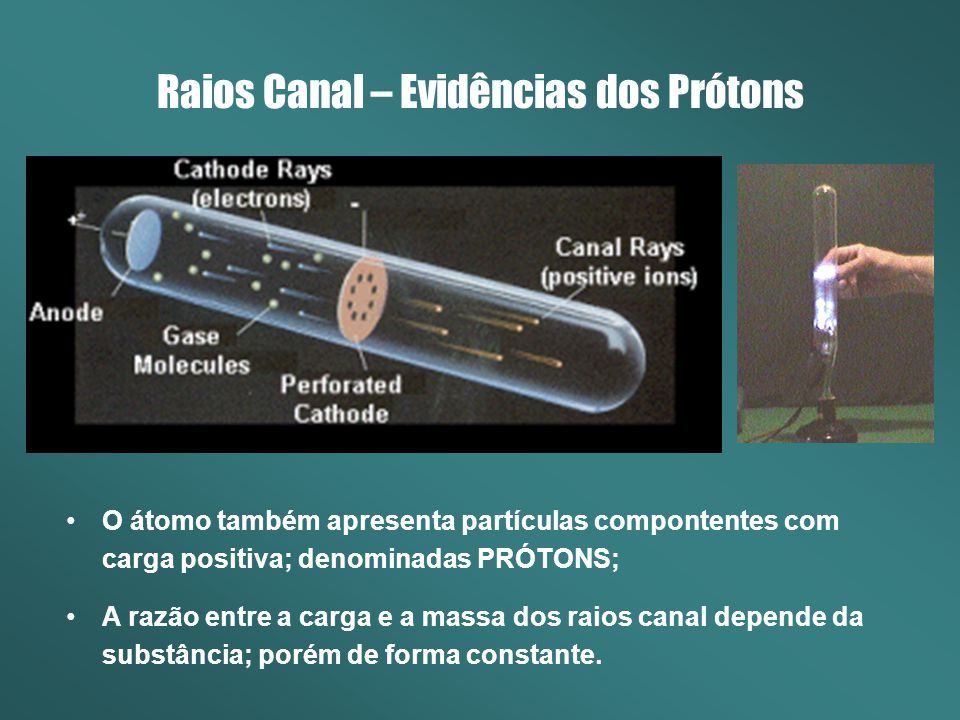Raios Canal – Evidências dos Prótons