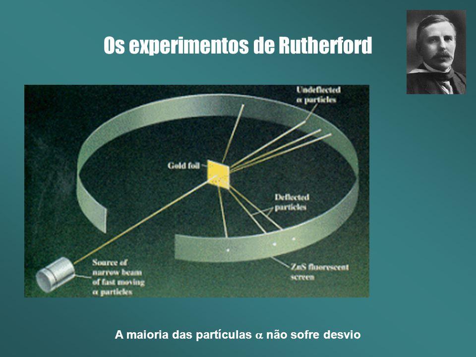 Os experimentos de Rutherford