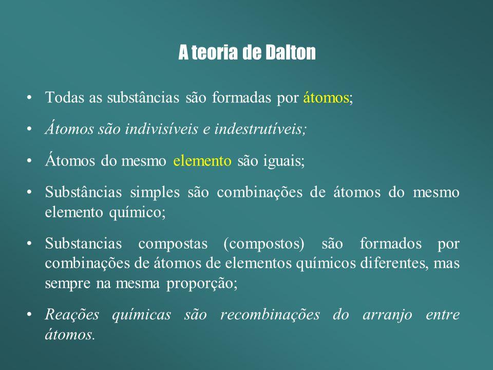 A teoria de Dalton Todas as substâncias são formadas por átomos;