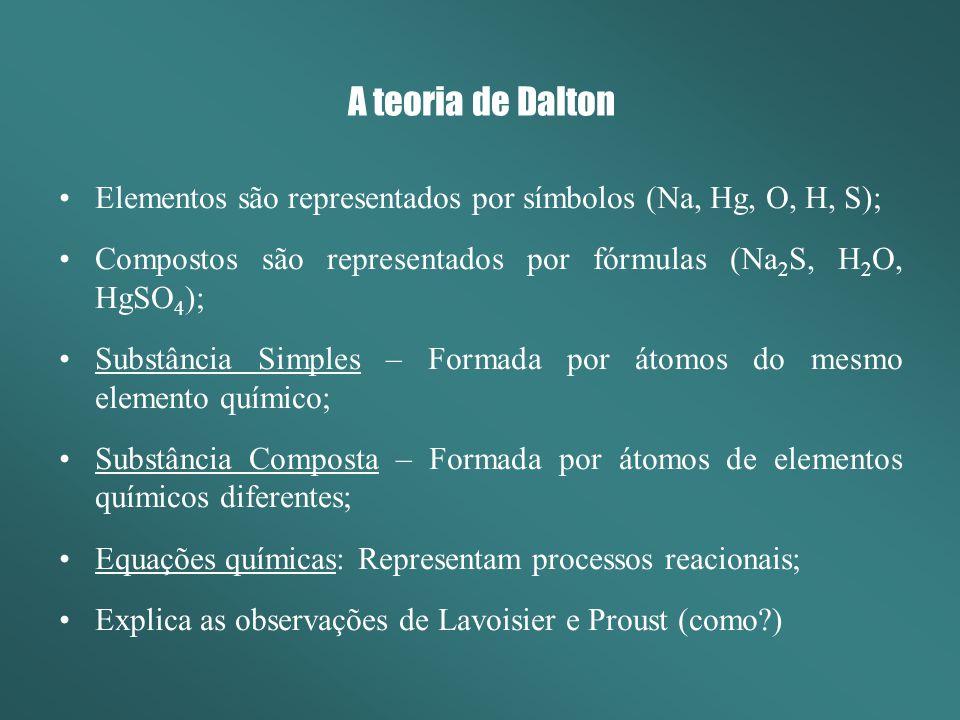 A teoria de Dalton Elementos são representados por símbolos (Na, Hg, O, H, S); Compostos são representados por fórmulas (Na2S, H2O, HgSO4);