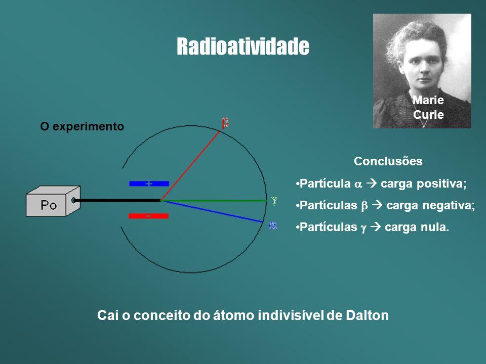 Cai o conceito do átomo indivisível de Dalton