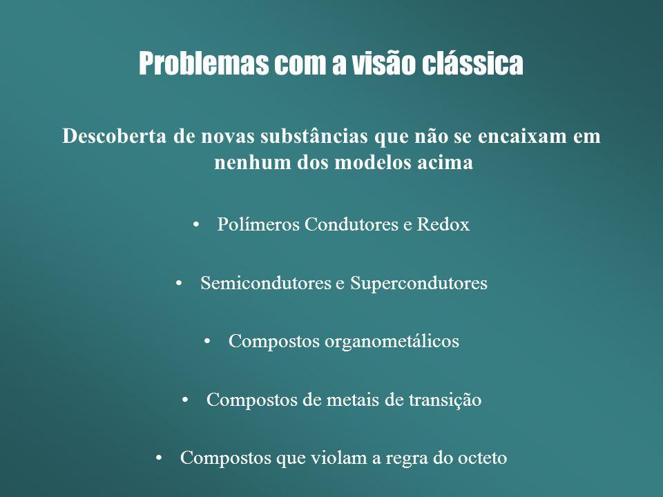 Problemas com a visão clássica
